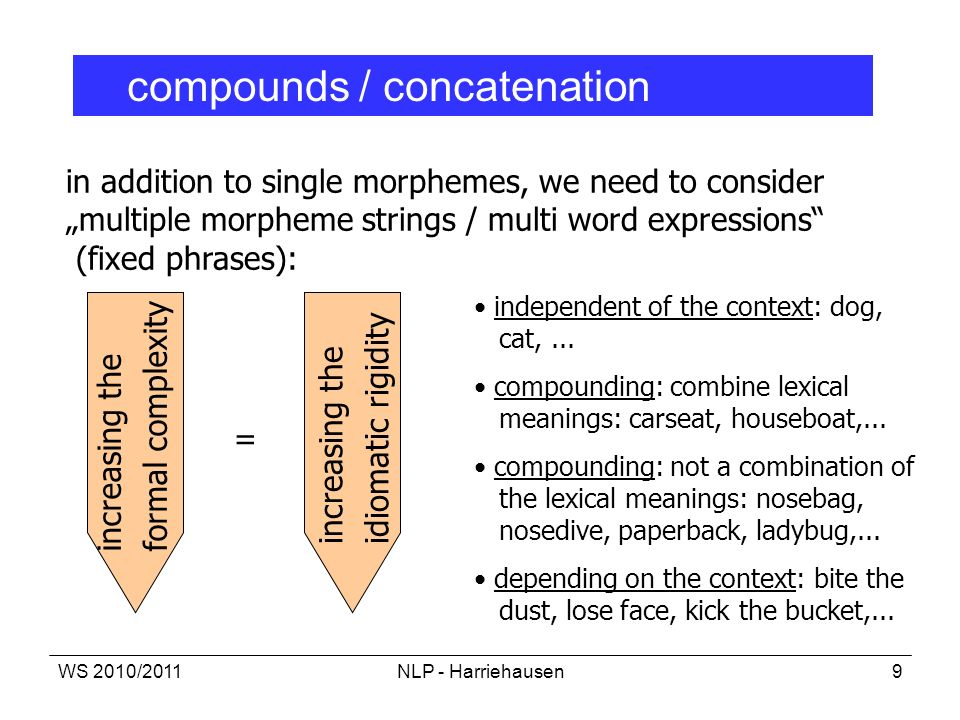 WS 2010/2011NLP - Harriehausen9 compounds / concatenation in addition to single morphemes, we need to consider multiple morpheme strings / multi word