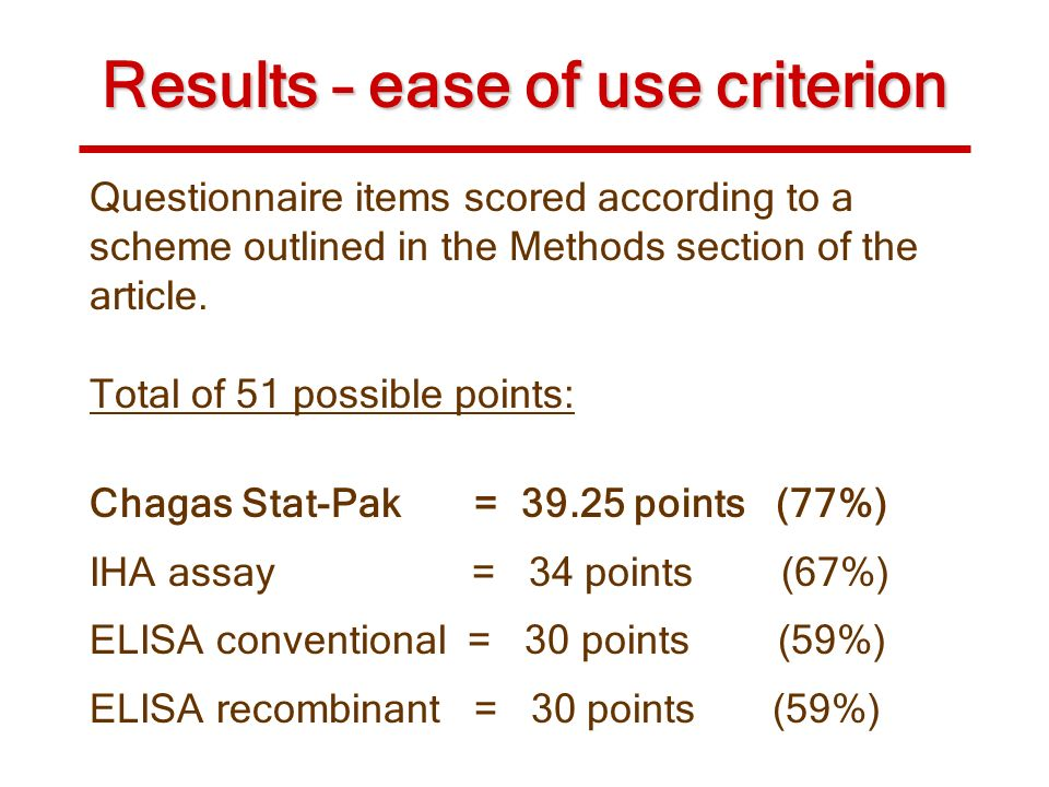 Results – ease of use criterion Questionnaire items scored according to a scheme outlined in the Methods section of the article. Total of 51 possible