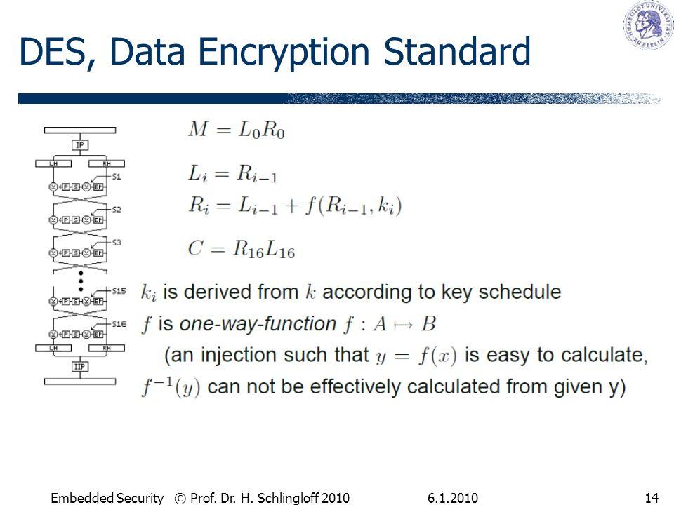 6.1.2010Embedded Security © Prof. Dr. H. Schlingloff 201014 DES, Data Encryption Standard