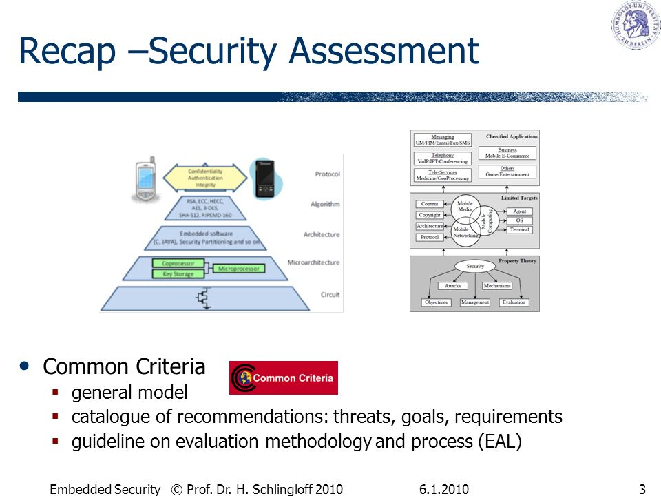 6.1.2010Embedded Security © Prof. Dr. H. Schlingloff 20103 Recap –Security Assessment Common Criteria general model catalogue of recommendations: thre