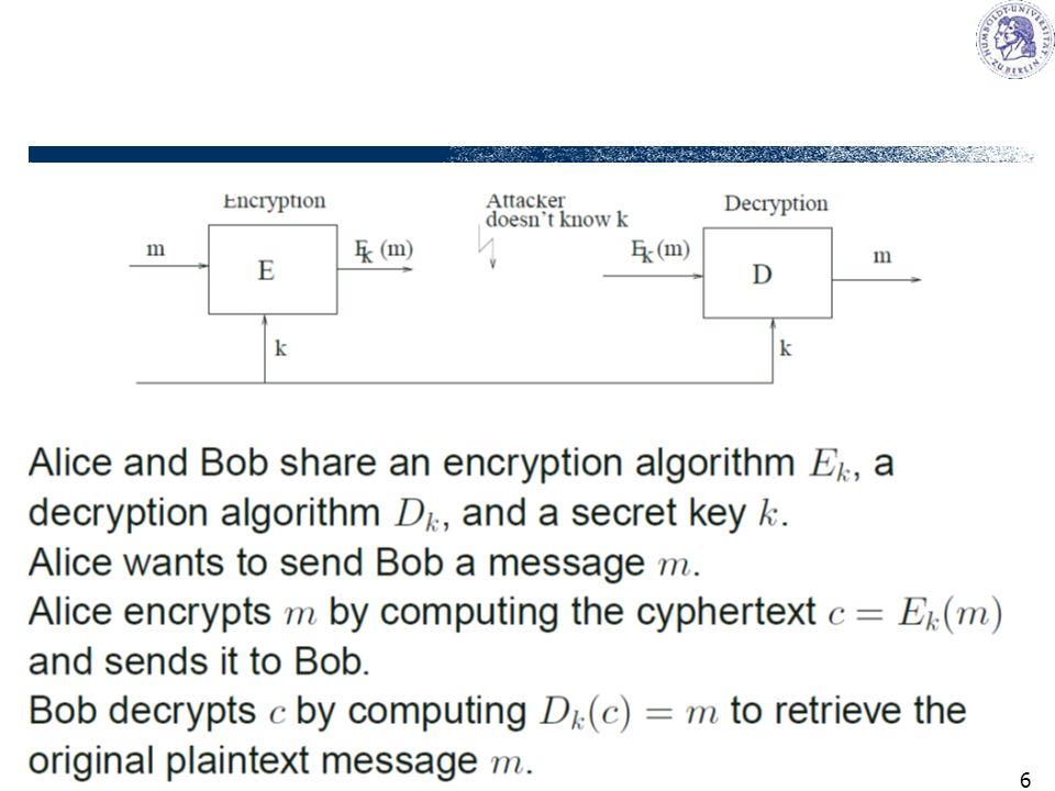 6.1.2010Embedded Security © Prof. Dr. H. Schlingloff 20106