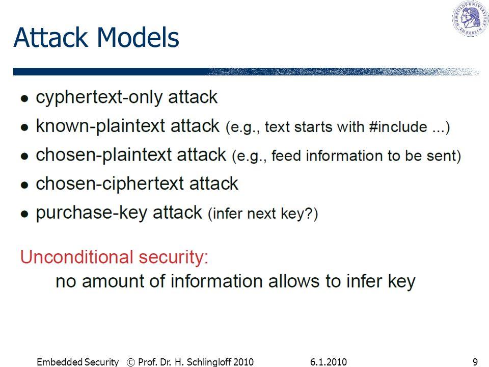 6.1.2010Embedded Security © Prof. Dr. H. Schlingloff 20109 Attack Models