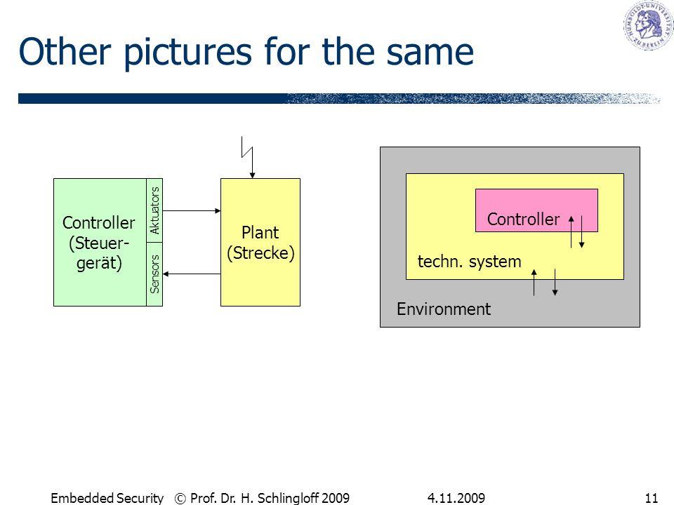 4.11.2009Embedded Security © Prof. Dr. H. Schlingloff 200911 Other pictures for the same Controller (Steuer- gerät) Aktuators Sensors Plant (Strecke)
