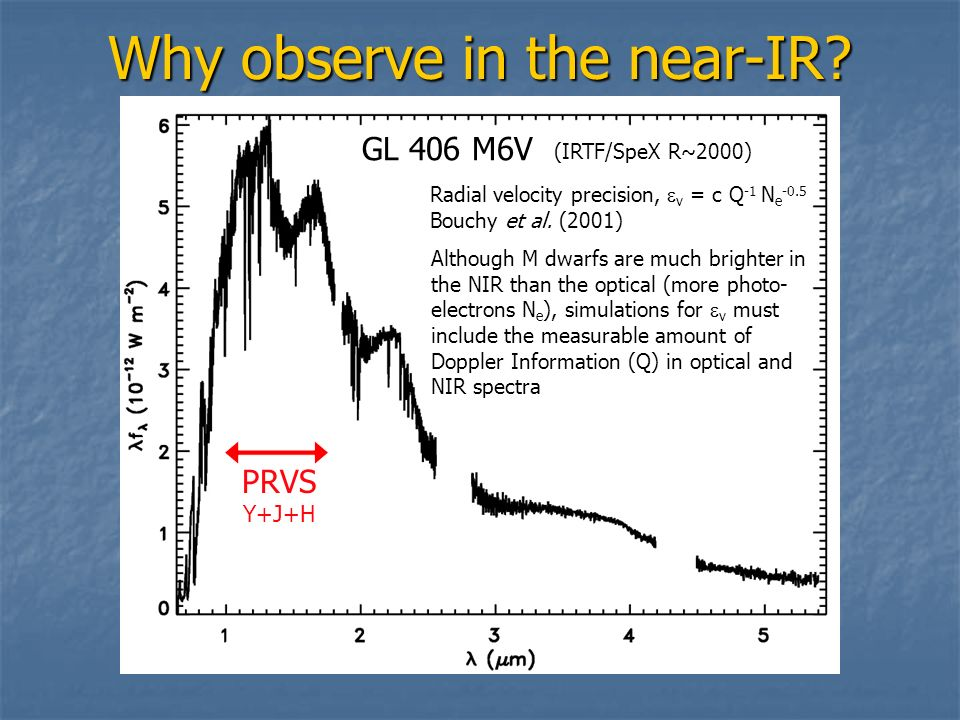 Why observe in the near-IR? GL 406 M6V PRVS Y+J+H Radial velocity precision, v = c Q -1 N e -0.5 Bouchy et al. (2001) Although M dwarfs are much brigh