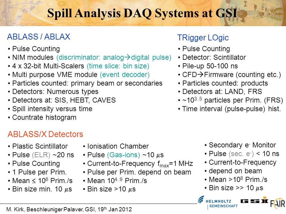 M. Kirk, Beschleuniger Palaver, GSI, 19 th Jan 2012 Spill Analysis DAQ Systems at GSI ABLASS / ABLAX Pulse Counting NIM modules (discriminator: analog