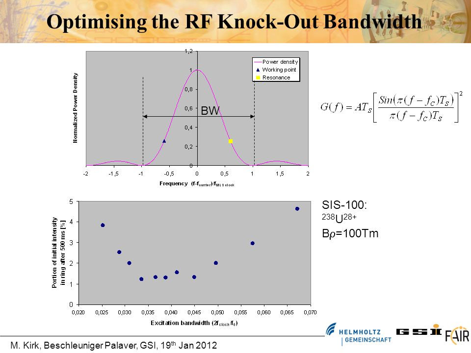M. Kirk, Beschleuniger Palaver, GSI, 19 th Jan 2012 Optimising the RF Knock-Out Bandwidth SIS-100: 238 U 28+ B =100Tm BW