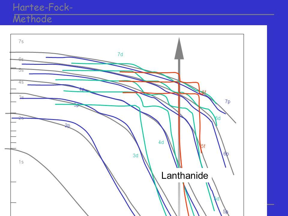 Hartee-Fock- Methode 1s 3s 5s 2s 6s 7s 4s 3p 5p 2p 6p 7p 4p 3d 5d 6d 7d 4d 5f 6f 4f 0.1 1 10 100 Z 1 10 100 Lanthanide
