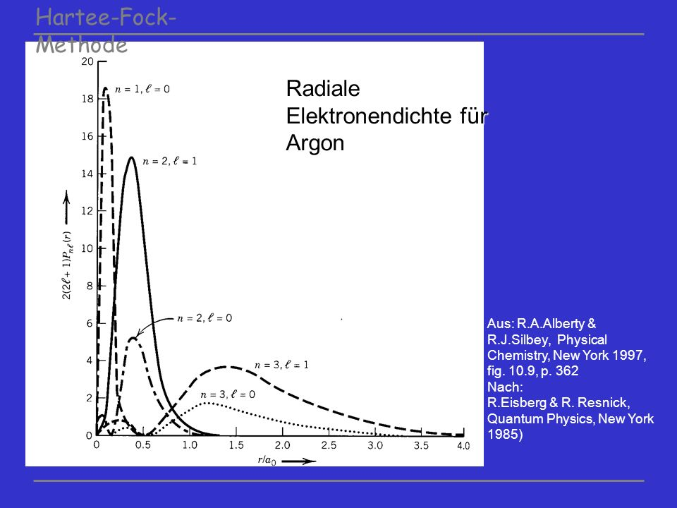 Radiale Elektronendichte für Argon Hartee-Fock- Methode Aus: R.A.Alberty & R.J.Silbey, Physical Chemistry, New York 1997, fig. 10.9, p. 362 Nach: R.Ei