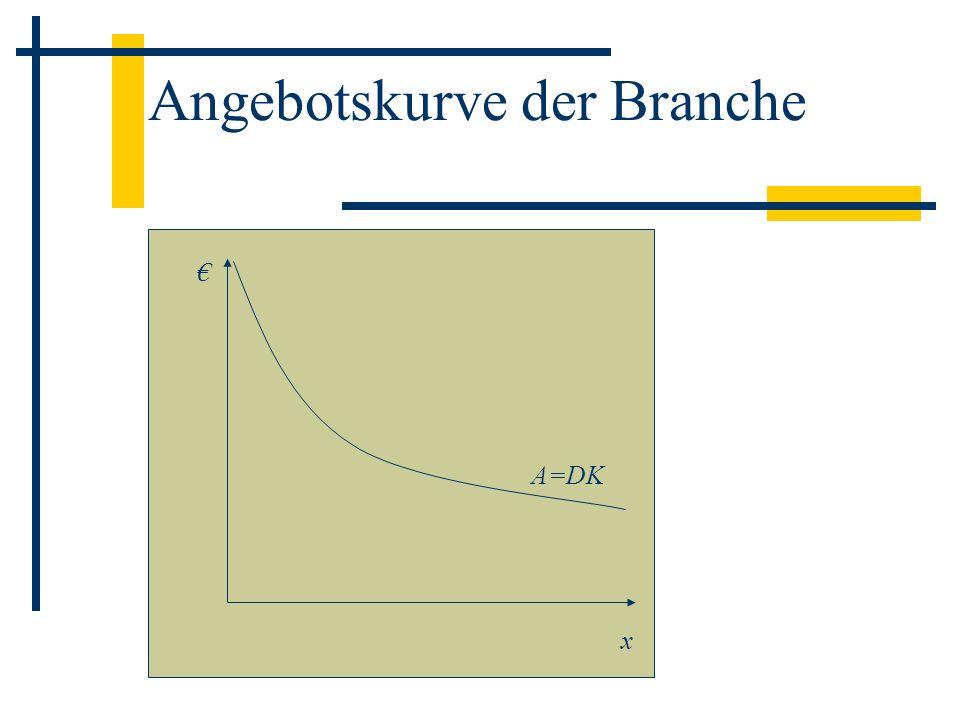 Angebotskurve der Branche x A=DK
