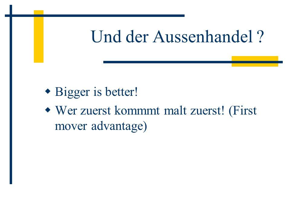 Und der Aussenhandel ? Bigger is better! Wer zuerst kommmt malt zuerst! (First mover advantage)