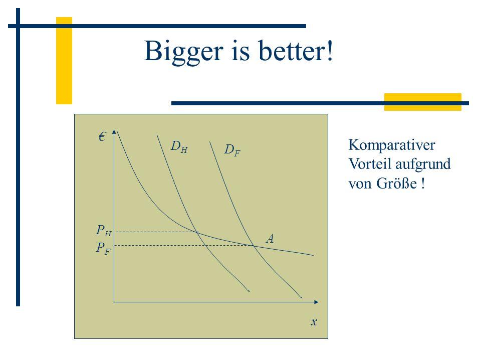 Bigger is better! PHPH PFPF x A DHDH DFDF Komparativer Vorteil aufgrund von Größe !