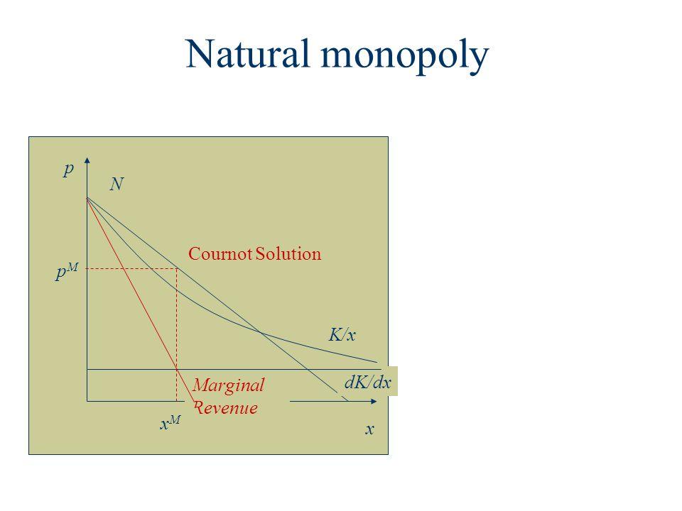 Natural monopoly dK/dx p N x Marginal Revenue K/x pMpM xMxM Cournot Solution