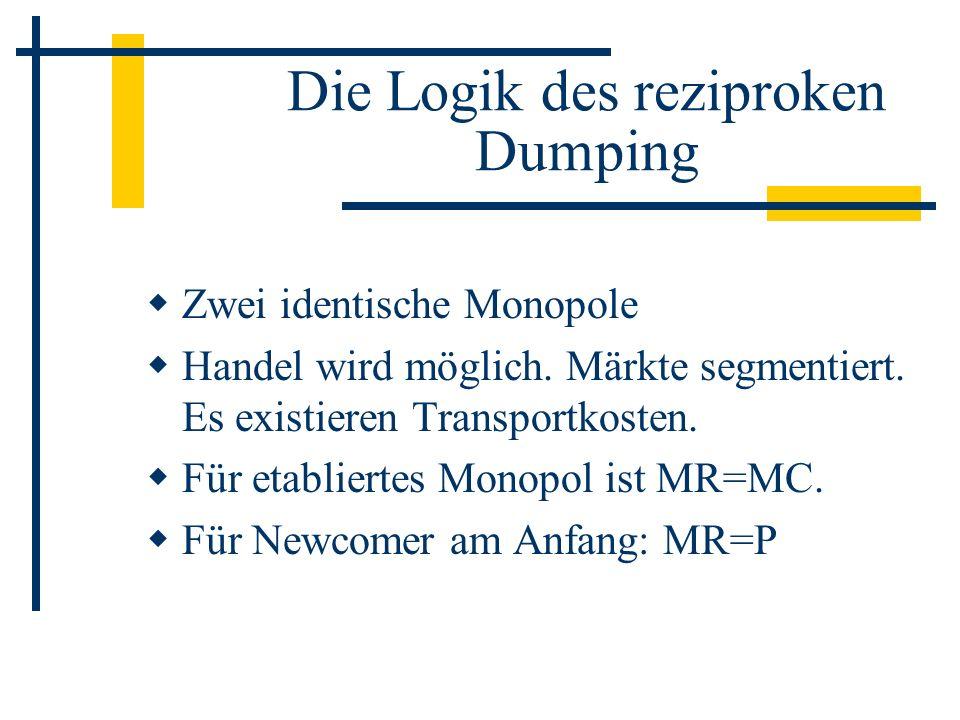 Die Logik des reziproken Dumping Zwei identische Monopole Handel wird möglich. Märkte segmentiert. Es existieren Transportkosten. Für etabliertes Mono