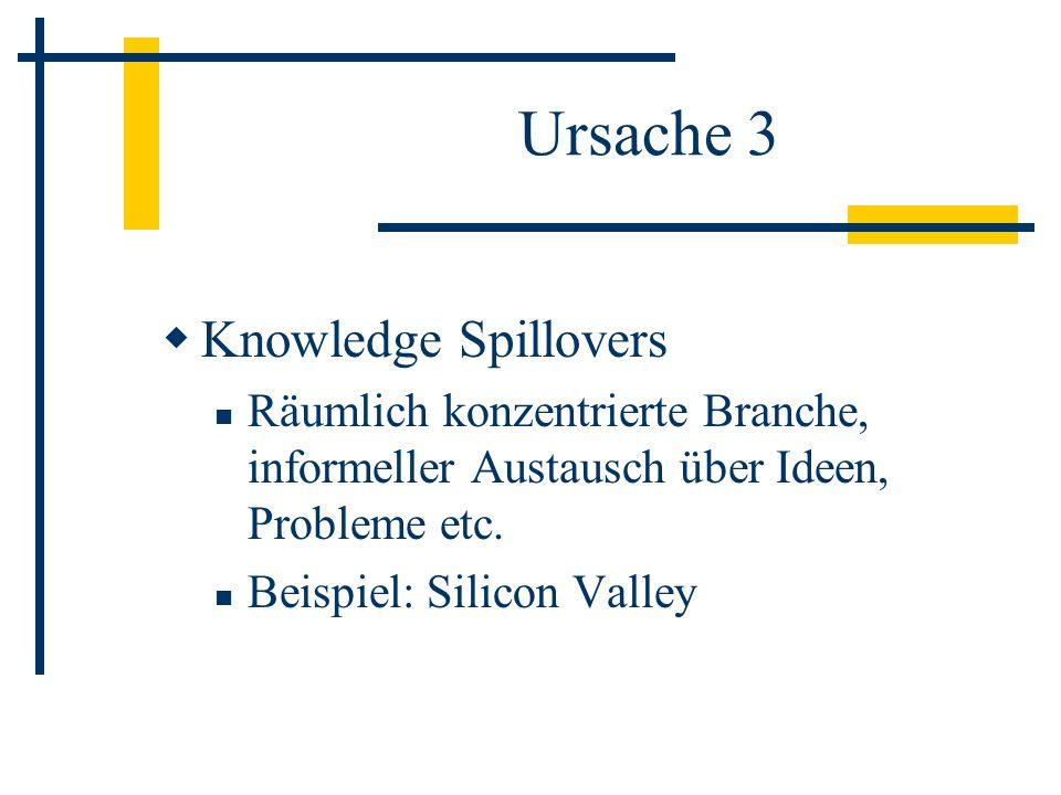 Ursache 3 Knowledge Spillovers Räumlich konzentrierte Branche, informeller Austausch über Ideen, Probleme etc. Beispiel: Silicon Valley