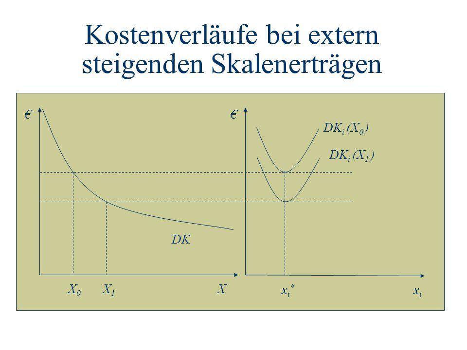 Kostenverläufe bei extern steigenden Skalenerträgen X DK xixi X1X1 DK i (X 1 ) X0X0 DK i (X 0 ) xi*xi*