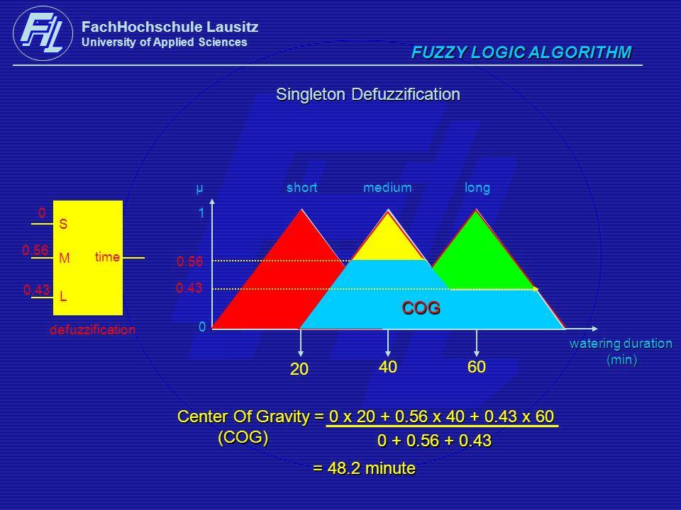 FachHochschule Lausitz University of Applied Sciences FUZZY LOGIC ALGORITHM Singleton Defuzzification Singleton Defuzzification watering duration (min