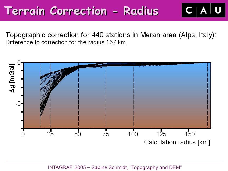 Terrain Correction - Radius