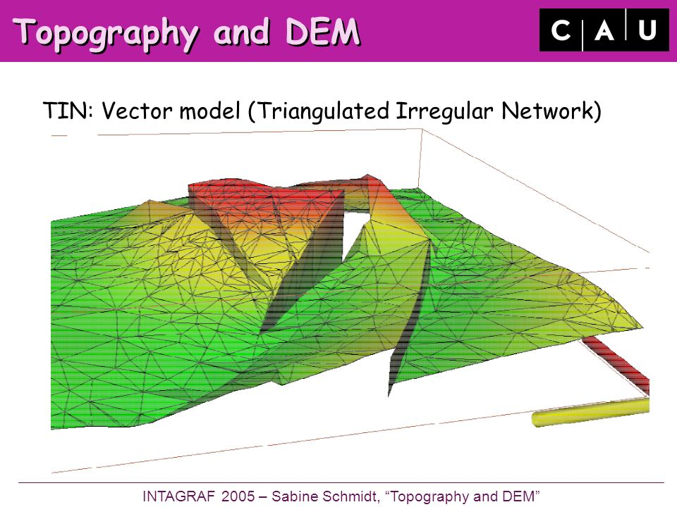 Topography and DEM TIN: Vector model (Triangulated Irregular Network) INTAGRAF 2005 – Sabine Schmidt, Topography and DEM