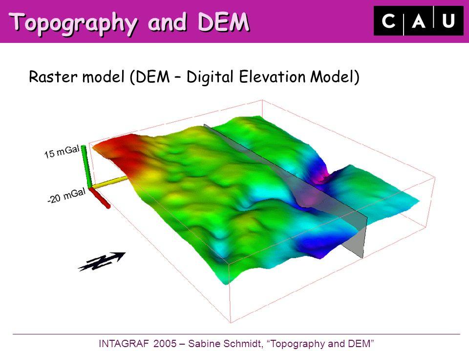 Topography and DEM Raster model (DEM – Digital Elevation Model) INTAGRAF 2005 – Sabine Schmidt, Topography and DEM