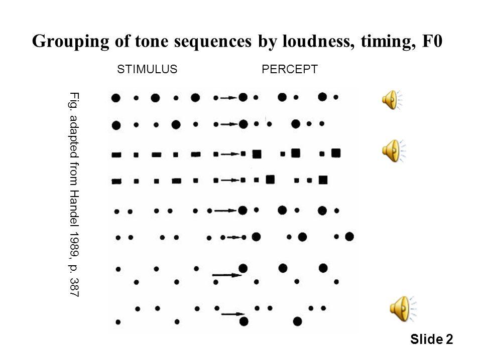 3 rhythmic units in g092a021 of Kiel Corpus of Sp Sp grouping by f0 and energy, beat on eigentlich trifft sich doch eigentlich recht [ ] gut Slide 1