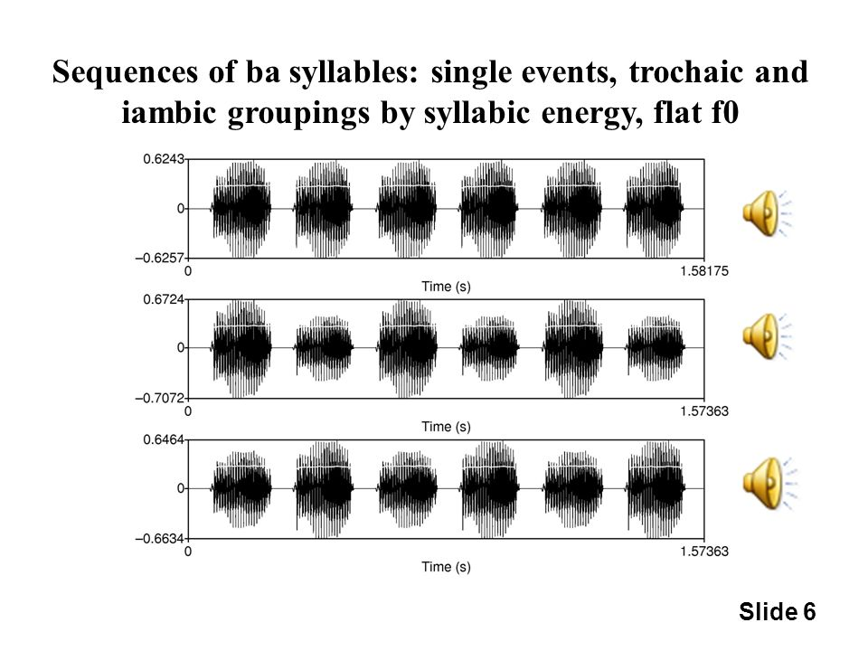 Sequences of ba syllables: single events, trochaic and iambic groupings by syllabic duration, flat f0 Slide 5