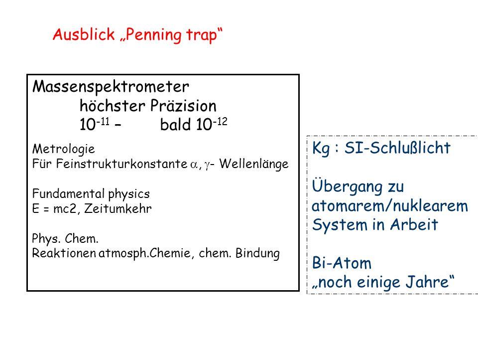 Ausblick Penning trap Massenspektrometer höchster Präzision 10 -11 – bald 10 -12 Metrologie Für Feinstrukturkonstante, - Wellenlänge Fundamental physics E = mc2, Zeitumkehr Phys.