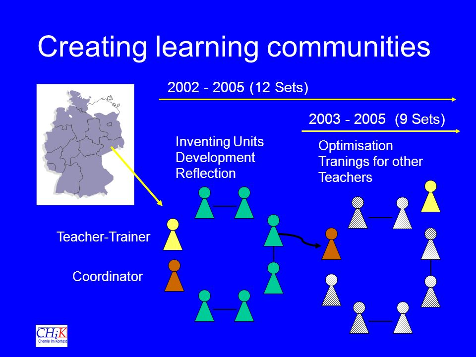 2002 - 2005 (12 Sets) Inventing Units Development Reflection Optimisation Tranings for other Teachers 2003 - 2005 (9 Sets) Coordinator Teacher-Trainer Creating learning communities
