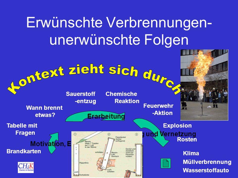 Erwünschte Verbrennungen- unerwünschte Folgen Brandkarten Tabelle mit Fragen Wann brennt etwas? Sauerstoff -entzug Chemische Reaktion Feuerwehr -Aktio