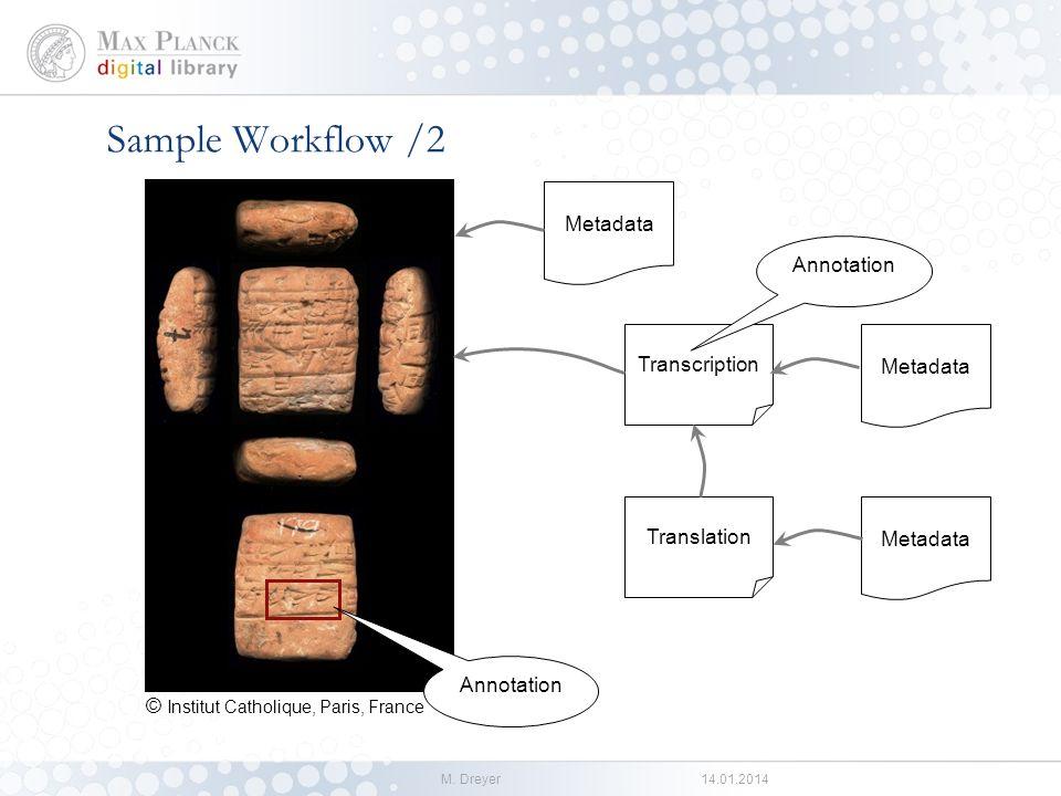 M. Dreyer14.01.2014 Sample Workflow /1 Idea Exploration Data Acquisition Experiment Aggregation Analysis Publication Archiving