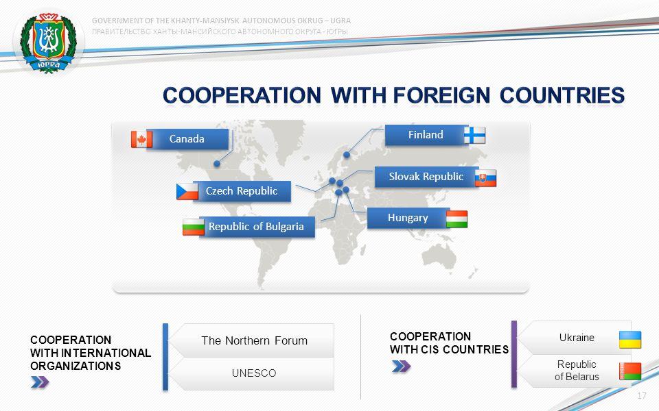 Canada Finland Hungary Slovak Republic Republic of Bulgaria Czech Republic COOPERATION WITH INTERNATIONAL ORGANIZATIONS The Northern Forum UNESCO COOP