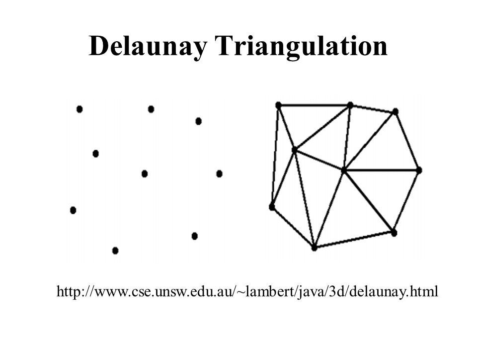 Delaunay Triangulation http://www.cse.unsw.edu.au/~lambert/java/3d/delaunay.html