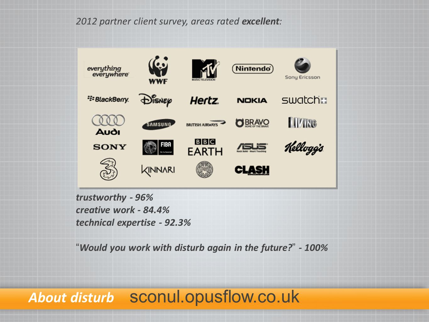 About disturb 2012 partner client survey, areas rated excellent: trustworthy - 96% creative work - 84.4% technical expertise - 92.3% Would you work with disturb again in the future.