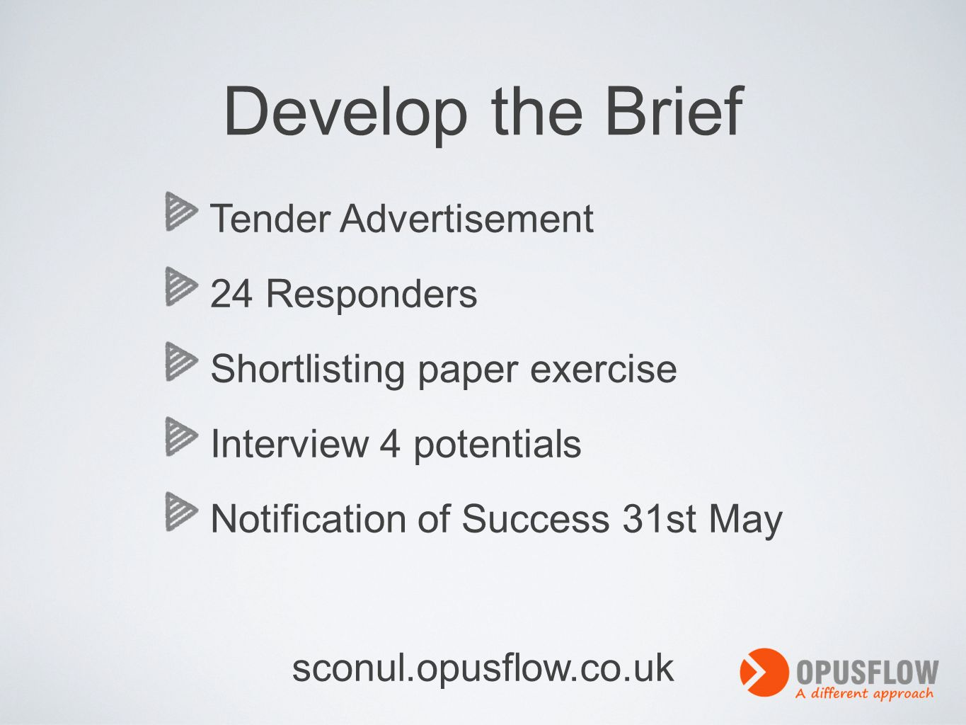 Develop the Brief Tender Advertisement 24 Responders Shortlisting paper exercise Interview 4 potentials Notification of Success 31st May sconul.opusflow.co.uk
