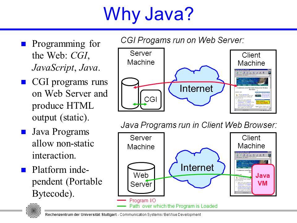 Rechenzentrum der Universität Stuttgart - Communication Systems / BelWue Development Why Java? n Programming for the Web: CGI, JavaScript, Java. n CGI