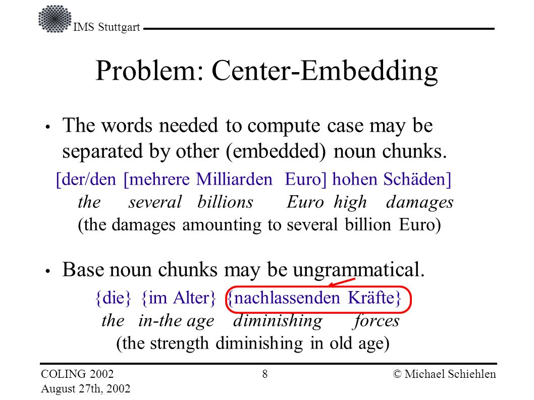 IMS Stuttgart COLING 2002 August 27th, 2002 © Michael Schiehlen 7 Determining Predicate-Argument Structure in German In German, case is important, not position.