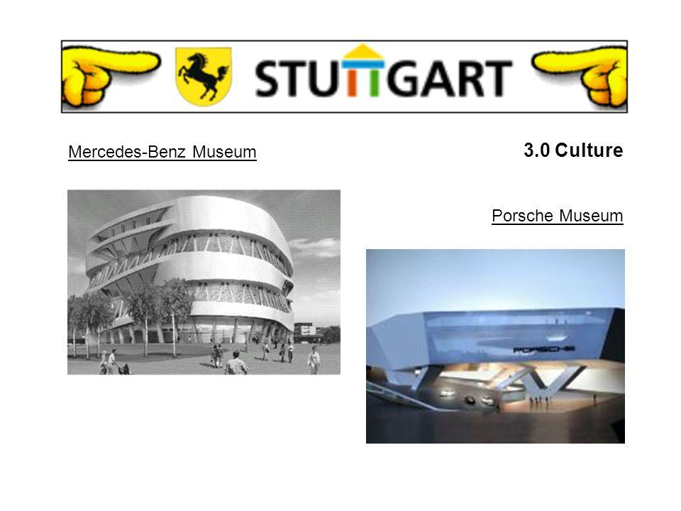 Lindenmuseum Stuttgart State Gallery 3.0 Culture