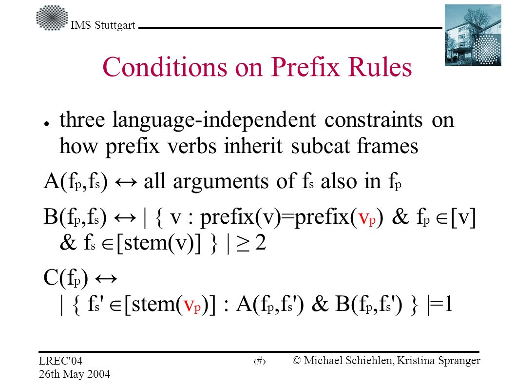 IMS Stuttgart LREC 04 26th May 2004 © Michael Schiehlen, Kristina Spranger 12 Conditions on Prefix Rules three language-independent constraints on how prefix verbs inherit subcat frames A(f p,f s ) all arguments of f s also in f p B(f p,f s ) | { v : prefix(v)=prefix(v p ) & f p [v] & f s [stem(v)] } | 2 C(f p ) | { f s [stem(v p )] : A(f p,f s ) & B(f p,f s ) } |=1