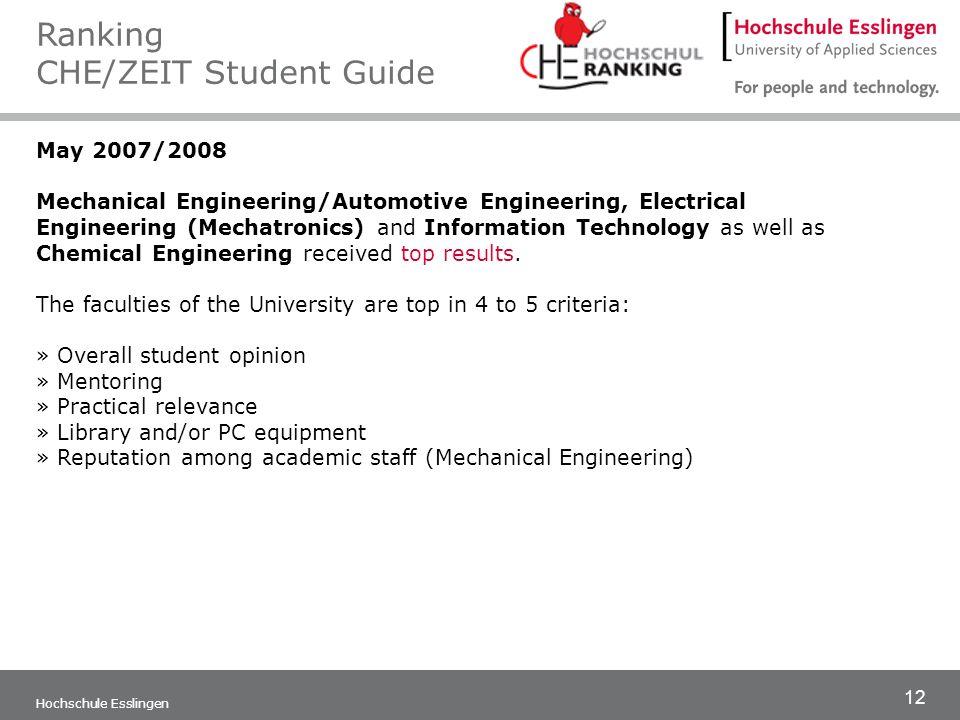 12 Hochschule Esslingen May 2007/2008 Mechanical Engineering/Automotive Engineering, Electrical Engineering (Mechatronics) and Information Technology