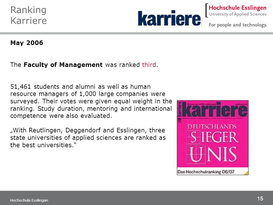 15 Hochschule Esslingen May 2006 The Faculty of Management was ranked third. 51,461 students and alumni as well as human resource managers of 1,000 la