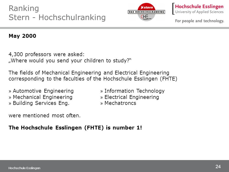 24 Hochschule Esslingen May 2000 4,300 professors were asked: Where would you send your children to study? The fields of Mechanical Engineering and El