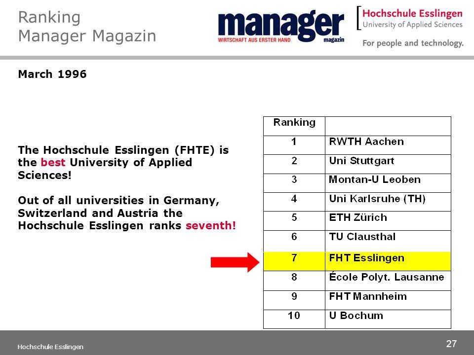 27 Hochschule Esslingen March 1996 The Hochschule Esslingen (FHTE) is the best University of Applied Sciences! Out of all universities in Germany, Swi