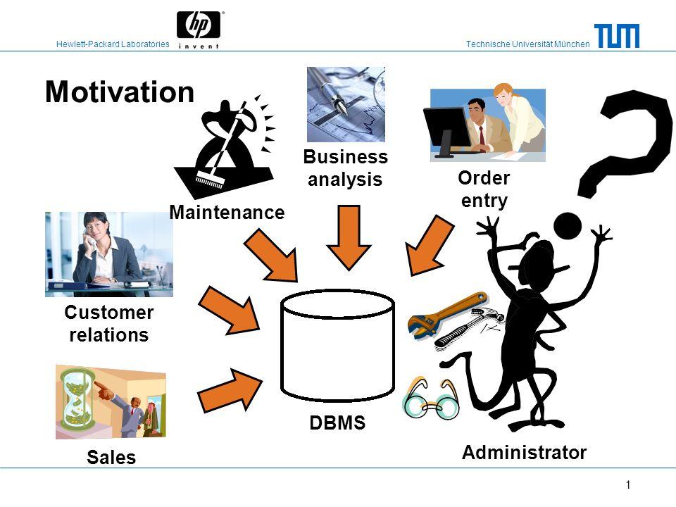 Technische Universität München Hewlett-Packard Laboratories 1 Motivation DBMS Business analysis Customer relations Sales Order entry Administrator Maintenance