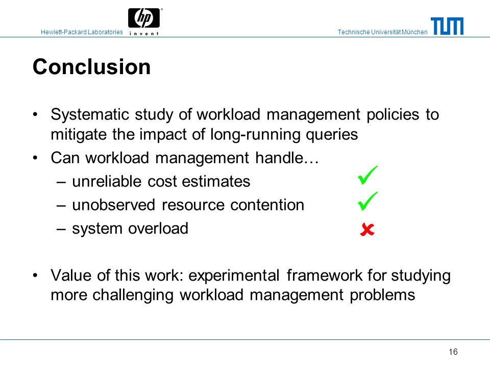 Technische Universität München Hewlett-Packard Laboratories 15 Can workload management handle system overload?