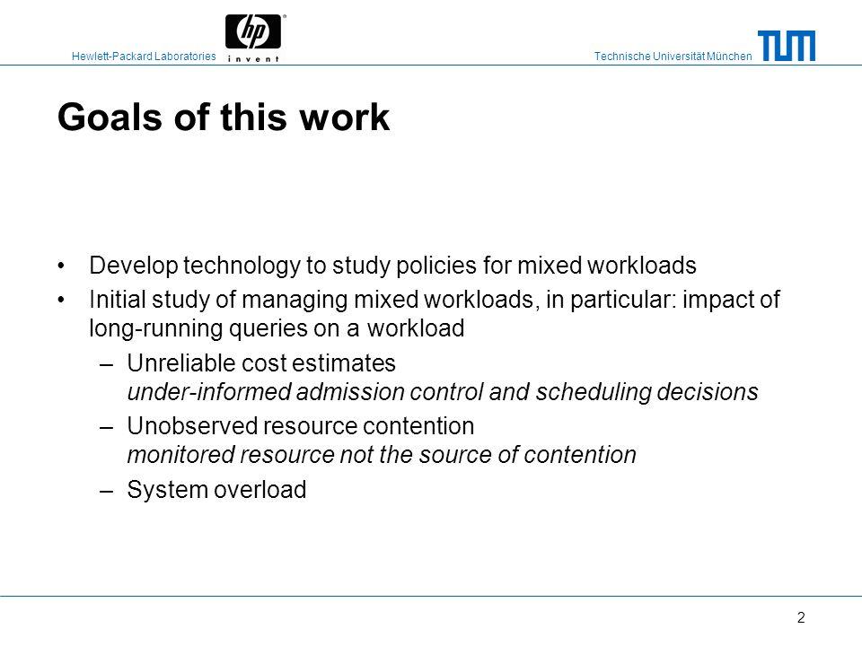 Technische Universität München Hewlett-Packard Laboratories 12 Can WM handle unreliable cost estimates.