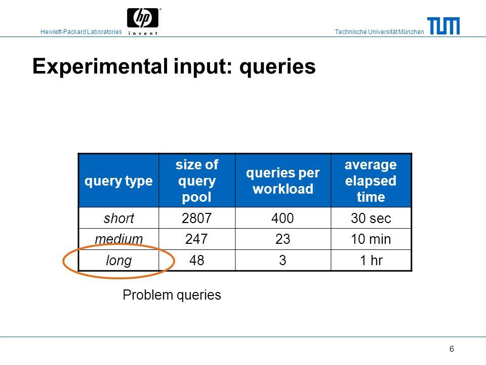 Technische Universität München Hewlett-Packard Laboratories 6 Experimental input: queries query type size of query pool queries per workload average elapsed time short280740030 sec medium2472310 min long4831 hr Problem queries