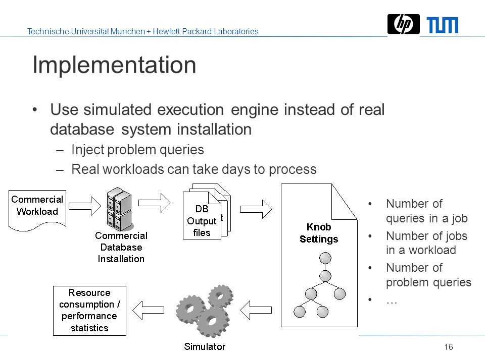 Technische Universität München + Hewlett Packard Laboratories 15 Outline Problem statement Proposed solution Evaluation –Implementation and settings f