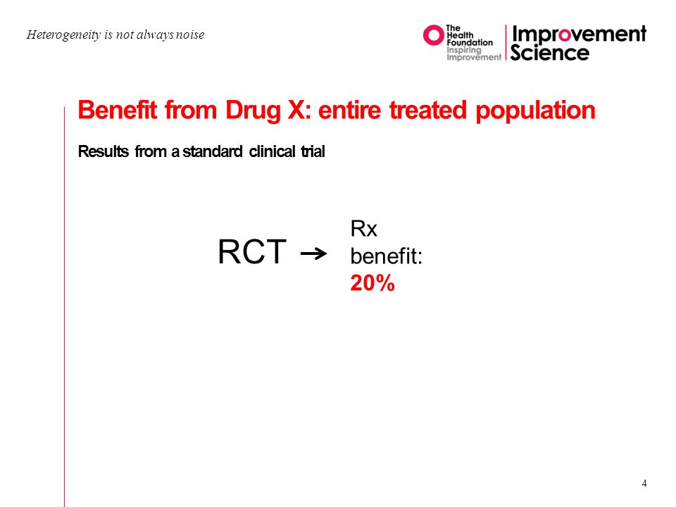Heterogeneity is not always noise 4 Benefit from Drug X: entire treated population Results from a standard clinical trial RCT Rx benefit: 20%