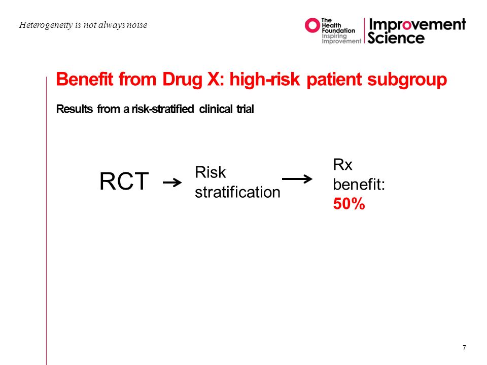 Heterogeneity is not always noise 7 Benefit from Drug X: high-risk patient subgroup Results from a risk-stratified clinical trial RCT Risk stratification Rx benefit: 50%