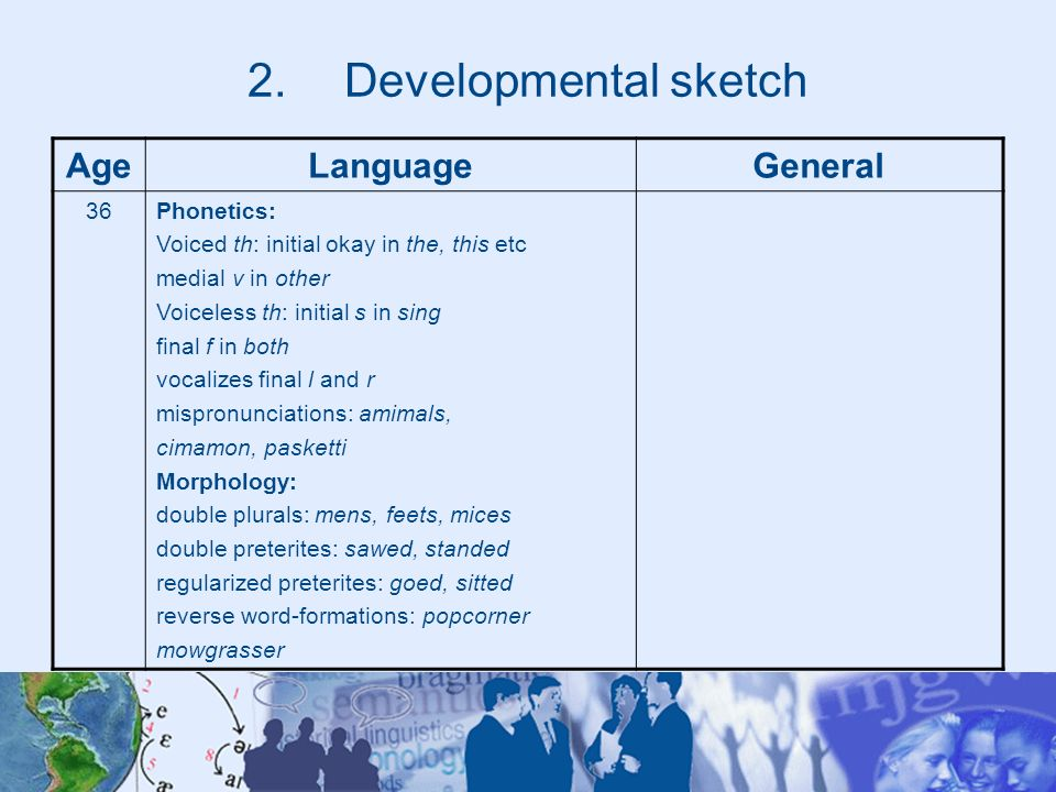2.Developmental sketch AgeLanguageGeneral 36Phonetics: Voiced th: initial okay in the, this etc medial v in other Voiceless th: initial s in sing fina