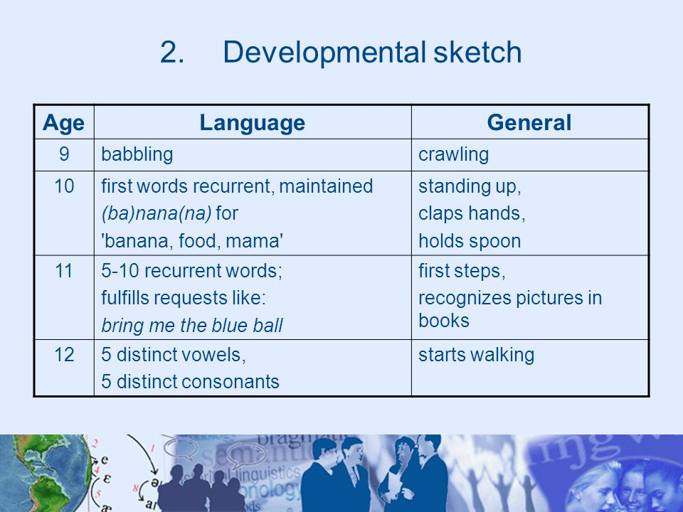 2.Developmental sketch AgeLanguageGeneral 9babblingcrawling 10first words recurrent, maintained (ba)nana(na) for 'banana, food, mama' standing up, cla
